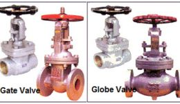 Industrial Valves Review