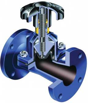 diaphragm valve selection guide